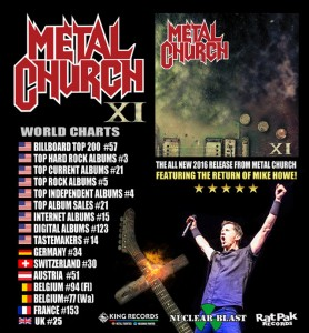 metalchurch-charts